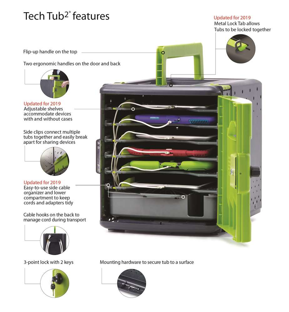 Tech Tub2- holds 6 devices