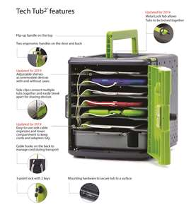 Tech Tub2- holds 6 iPads (features)