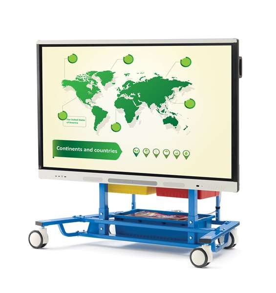 Interactive Teaching Easels