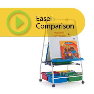 Easel comparisons