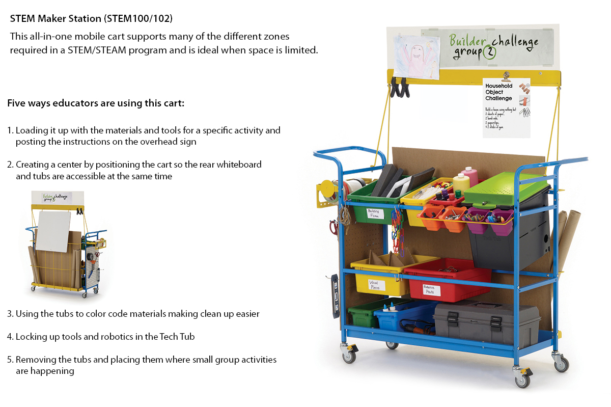 Creating A Stemsteam Lab And Makerspace